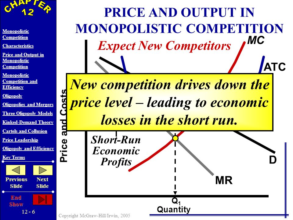 12 - 5 Copyright McGraw-Hill/Irwin, 2005 Monopolistic Competition Characteristics Price and Output in Monopolistic Competition Monopolistic Competition and Efficiency Oligopoly Oligopolies and Mergers Three Oligopoly Models Kinked-Demand Theory Cartels and Collusion Price Leadership Oligopoly and Efficiency Key Terms Previous Slide Next Slide End Show D MR P1P1 ATC Price and Costs Q1Q1 Short-Run Economic Profits Expect New Competitors PRICE AND OUTPUT IN MONOPOLISTIC COMPETITION Quantity A1A1 MC