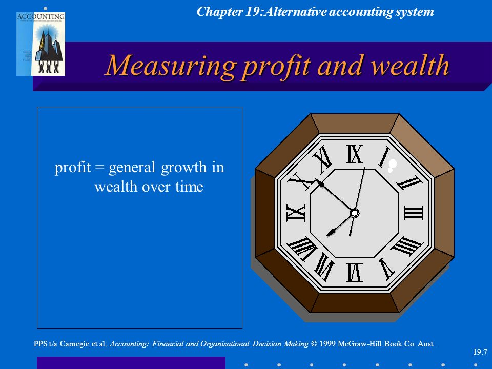 Chapter 19:Alternative accounting system 19.7 PPS t/a Carnegie et al; Accounting: Financial and Organisational Decision Making © 1999 McGraw-Hill Book Co.