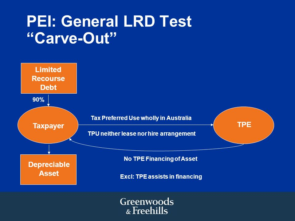 PEI: General LRD Test Carve-Out Depreciable Asset Taxpayer TPE 90% Tax Preferred Use wholly in Australia TPU neither lease nor hire arrangement No TPE Financing of Asset Limited Recourse Debt Excl: TPE assists in financing