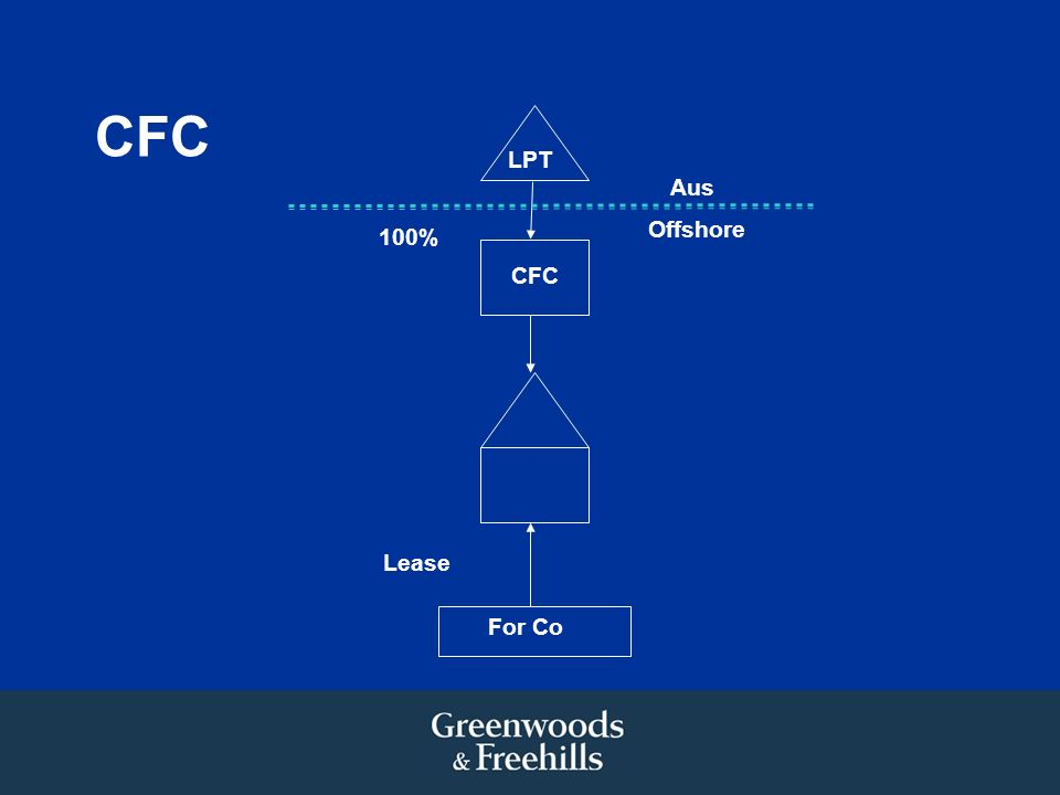 CFC LPT For Co Lease Aus Offshore 100% CFC