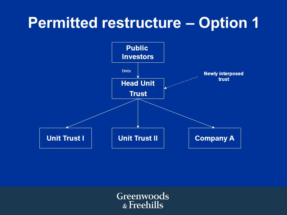 Permitted restructure – Option 1 Head Unit Trust Company AUnit Trust IIUnit Trust I Public Investors Newly interposed trust Units