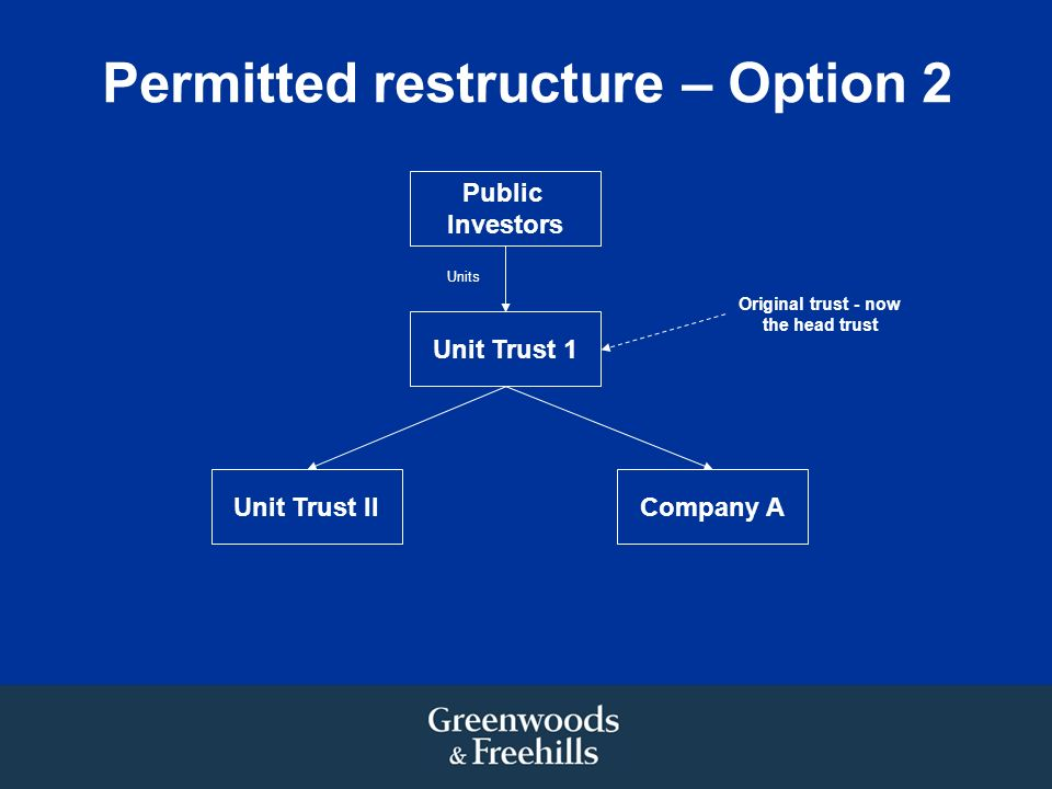 Permitted restructure – Option 2 Unit Trust 1 Company AUnit Trust II Public Investors Original trust - now the head trust Units