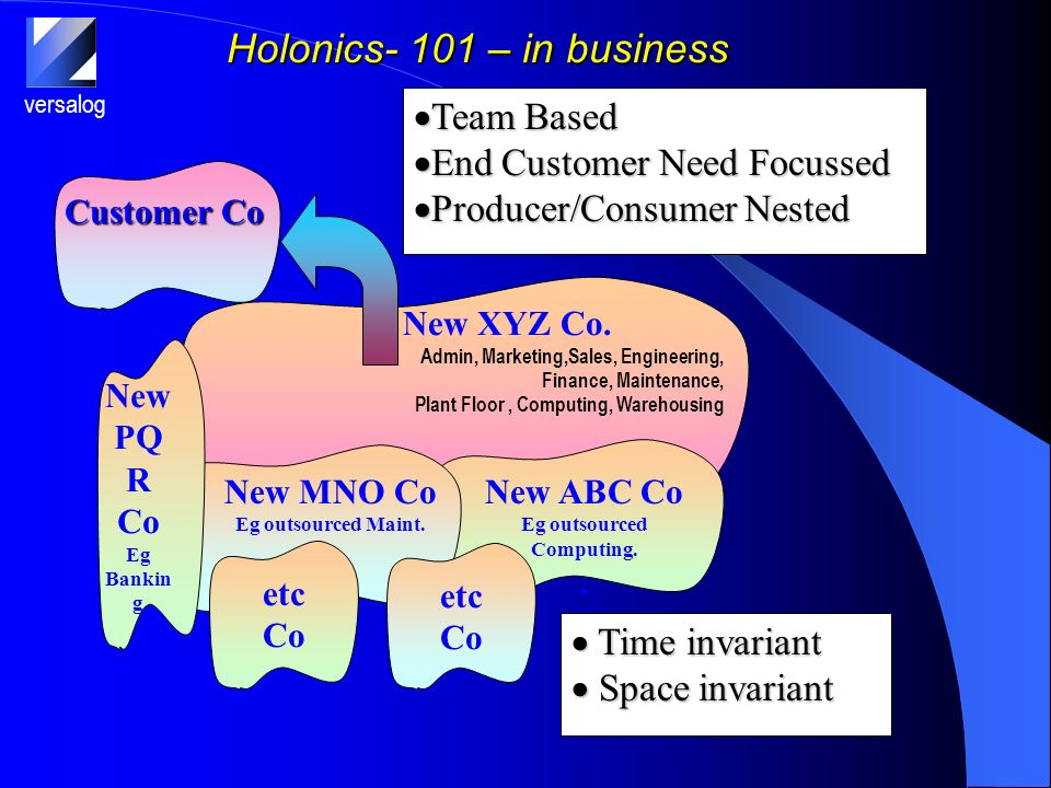 versalog Holonics- 101 – in business New XYZ Co.
