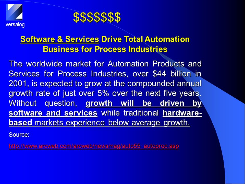 versalog $$$$$$$ Software & Services Drive Total Automation Business for Process Industries The worldwide market for Automation Products and Services for Process Industries, over $44 billion in 2001, is expected to grow at the compounded annual growth rate of just over 5% over the next five years.