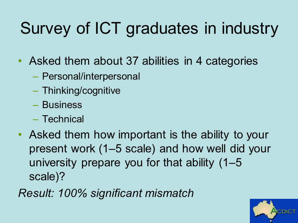 Survey of ICT graduates in industry Asked them about 37 abilities in 4 categories –Personal/interpersonal –Thinking/cognitive –Business –Technical Asked them how important is the ability to your present work (1–5 scale) and how well did your university prepare you for that ability (1–5 scale).