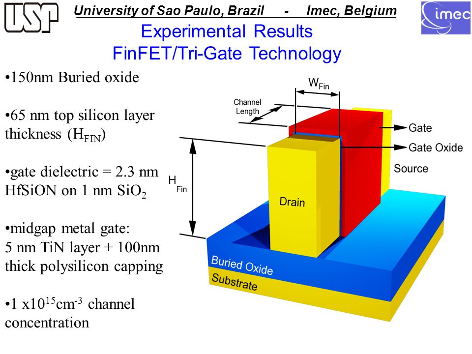 USP - University of Sao Paulo University of Sao Paulo, Brazil - Imec, Belgium 150nm Buried oxide 65 nm top silicon layer thickness (H FIN ) gate dielectric = 2.3 nm HfSiON on 1 nm SiO 2 midgap metal gate: 5 nm TiN layer + 100nm thick polysilicon capping 1 x10 15 cm -3 channel concentration Experimental Results FinFET/Tri-Gate Technology