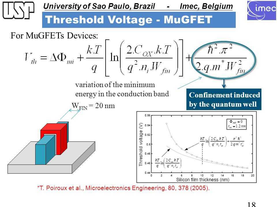 USP - University of Sao Paulo University of Sao Paulo, Brazil - Imec, Belgium USP - University of Sao Paulo 18 Confinement induced by the quantum well W FIN = 20 nm For MuGFETs Devices: Threshold Voltage - MuGFET *T.