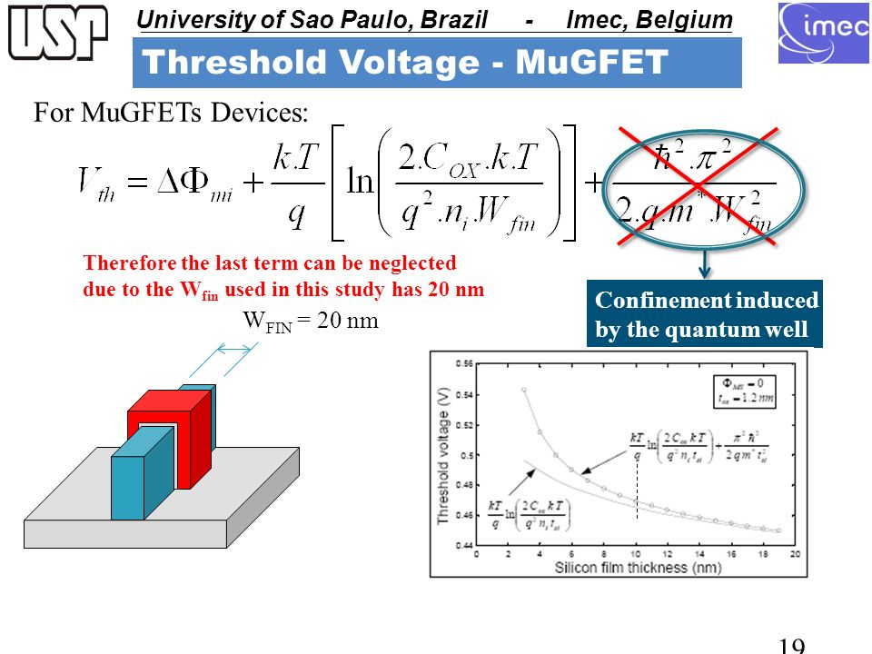 USP - University of Sao Paulo University of Sao Paulo, Brazil - Imec, Belgium USP - University of Sao Paulo 19 Confinement induced by the quantum well W FIN = 20 nm Therefore the last term can be neglected due to the W fin used in this study has 20 nm For MuGFETs Devices: Threshold Voltage - MuGFET