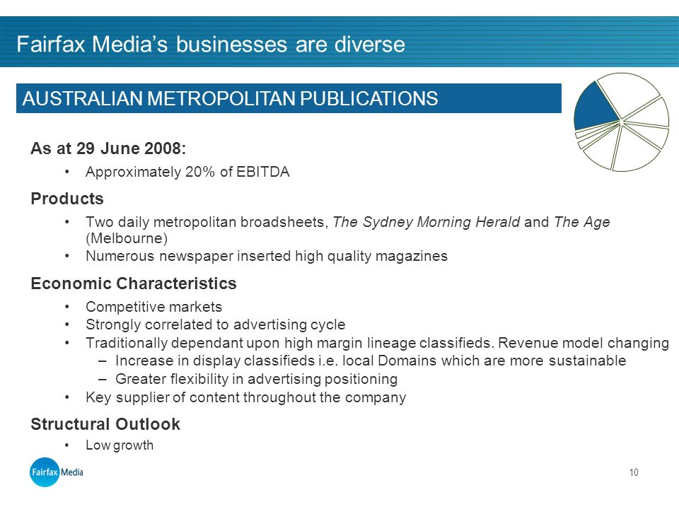 10 Fairfax Medias businesses are diverse As at 29 June 2008: Approximately 20% of EBITDA Products Two daily metropolitan broadsheets, The Sydney Morning Herald and The Age (Melbourne) Numerous newspaper inserted high quality magazines Economic Characteristics Competitive markets Strongly correlated to advertising cycle Traditionally dependant upon high margin lineage classifieds.