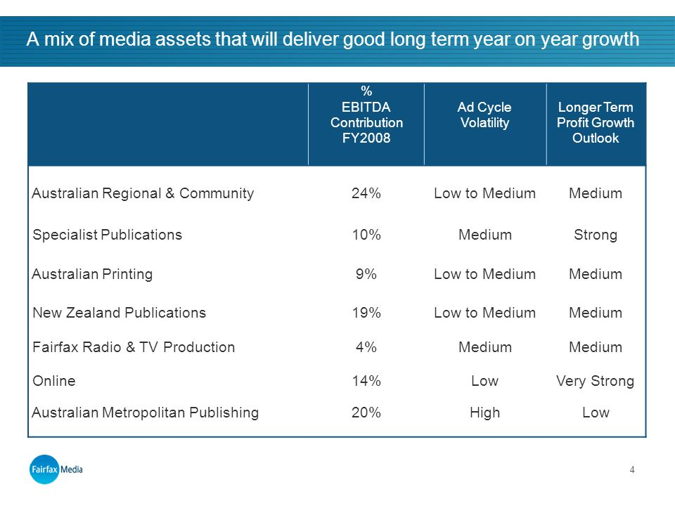 4 A mix of media assets that will deliver good long term year on year growth % EBITDA Contribution FY2008 Ad Cycle Volatility Longer Term Profit Growth Outlook Australian Regional & Community24%Low to MediumMedium Specialist Publications10%MediumStrong Australian Printing9%Low to MediumMedium New Zealand Publications19%Low to MediumMedium Fairfax Radio & TV Production4%Medium Online14%LowVery Strong Australian Metropolitan Publishing20%HighLow