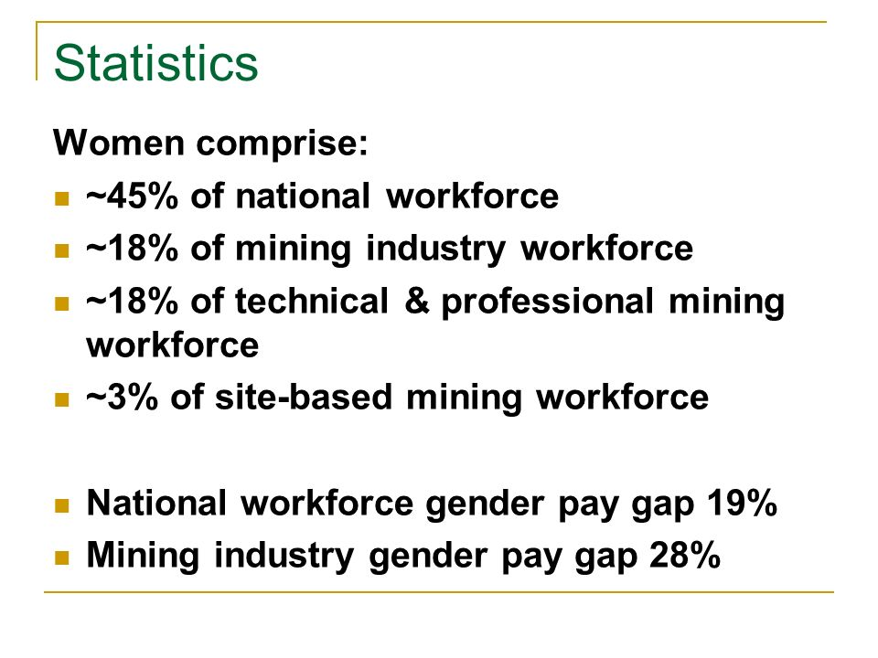Statistics Women comprise: ~45% of national workforce ~18% of mining industry workforce ~18% of technical & professional mining workforce ~3% of site-based mining workforce National workforce gender pay gap 19% Mining industry gender pay gap 28%