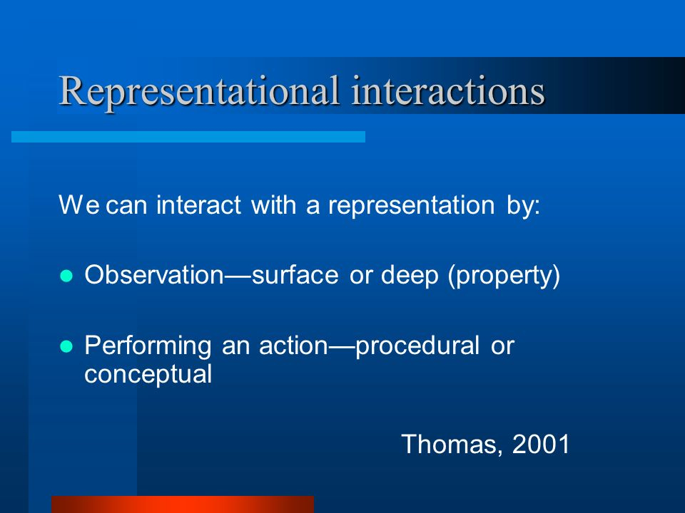 Representational interactions We can interact with a representation by: Observationsurface or deep (property) Performing an actionprocedural or conceptual Thomas, 2001