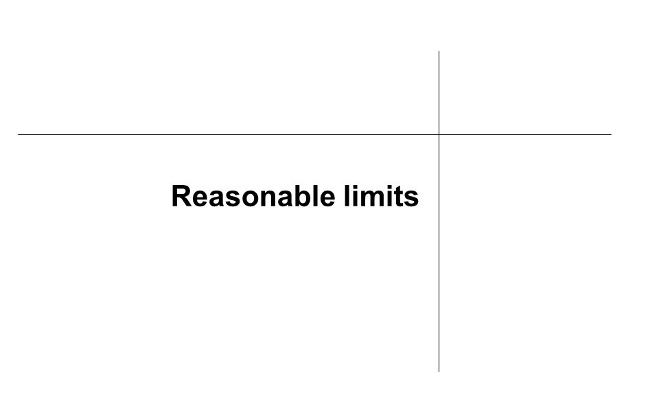Reasonable limits
