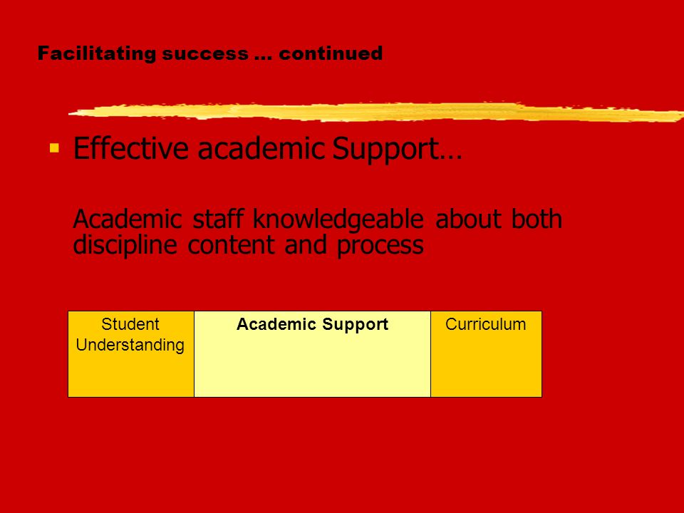 Facilitating success … continued Effective academic Support… Academic staff knowledgeable about both discipline content and process Student Understanding Academic SupportCurriculum