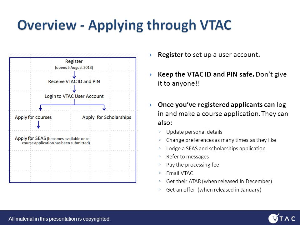 Register to set up a user account. Keep the VTAC ID and PIN safe.