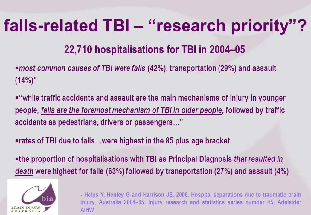 Brain Injury Network of South Australia AGM, 2008 15 Click to edit Master title style Click to edit Master subtitle style 11/16/2013 Brain Injury Network of South Australia AGM, 2008 15 falls-related TBI – research priority.