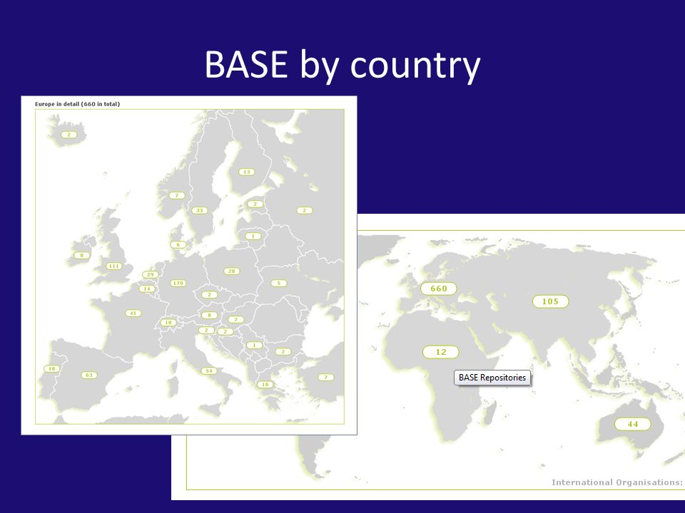 BASE by country