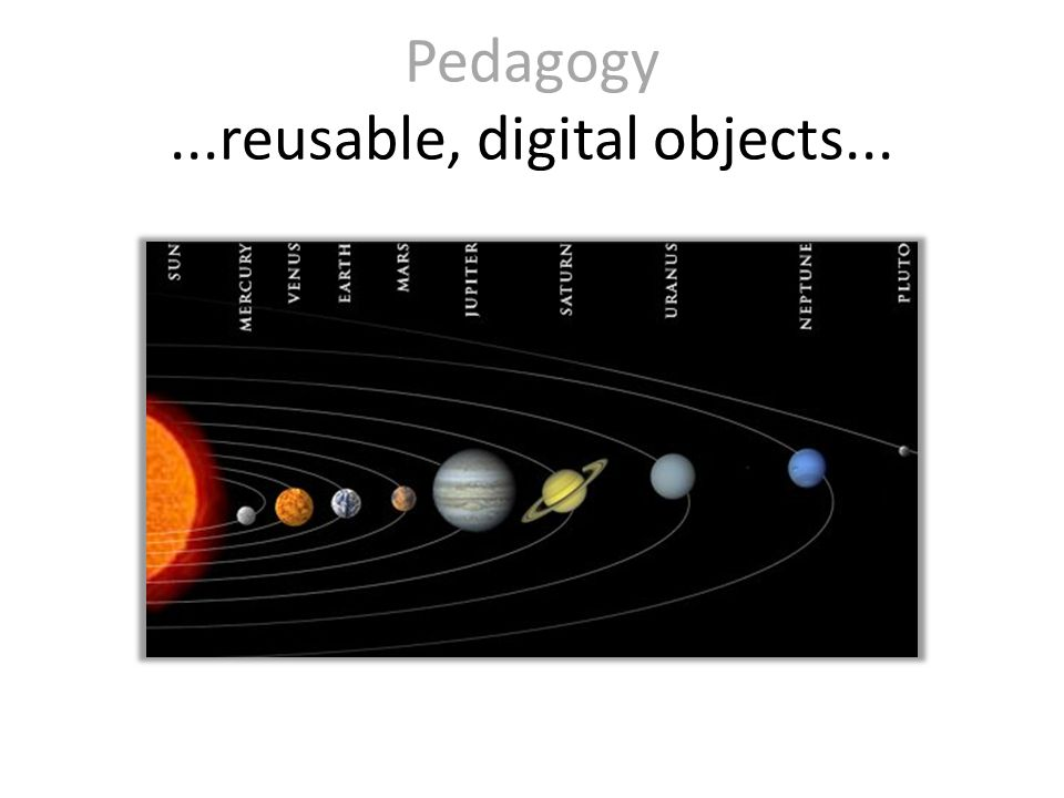 Pedagogy...reusable, digital objects...