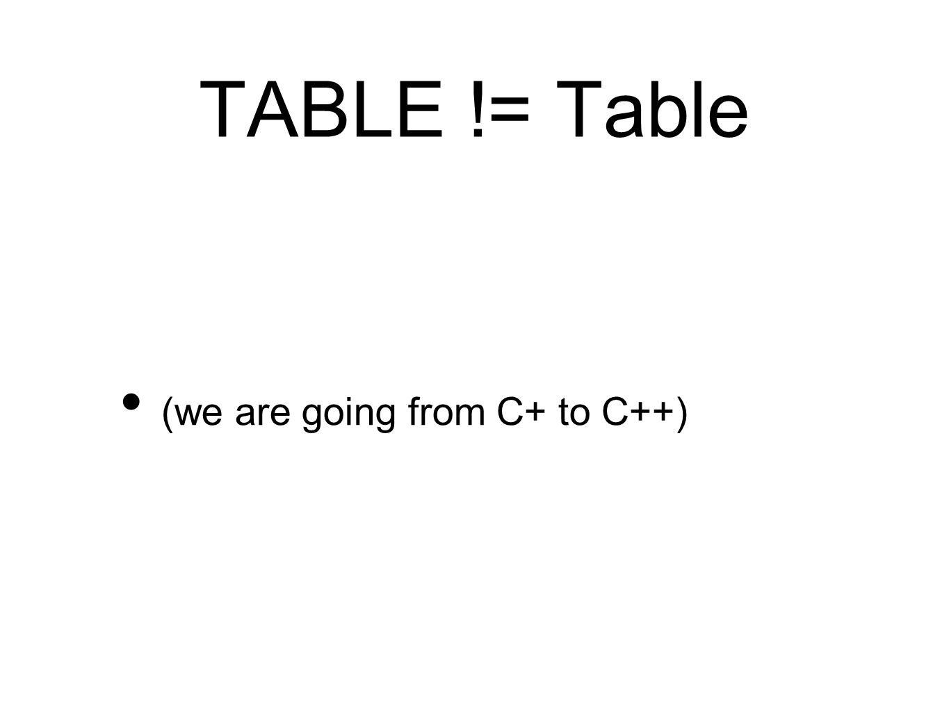 TABLE != Table (we are going from C+ to C++)