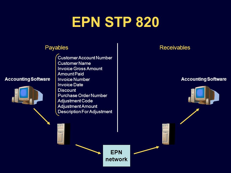 EPN STP 820 PayablesReceivables Customer Account Number Customer Name Invoice Gross Amount Amount Paid Invoice Number Invoice Date Discount Purchase Order Number Adjustment Code Adjustment Amount Description For Adjustment Accounting Software EPN network
