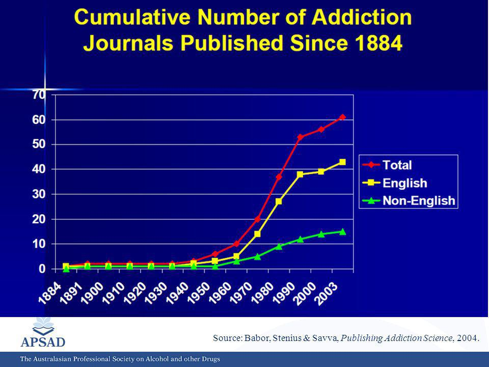 Source: Babor, Stenius & Savva, Publishing Addiction Science, 2004.