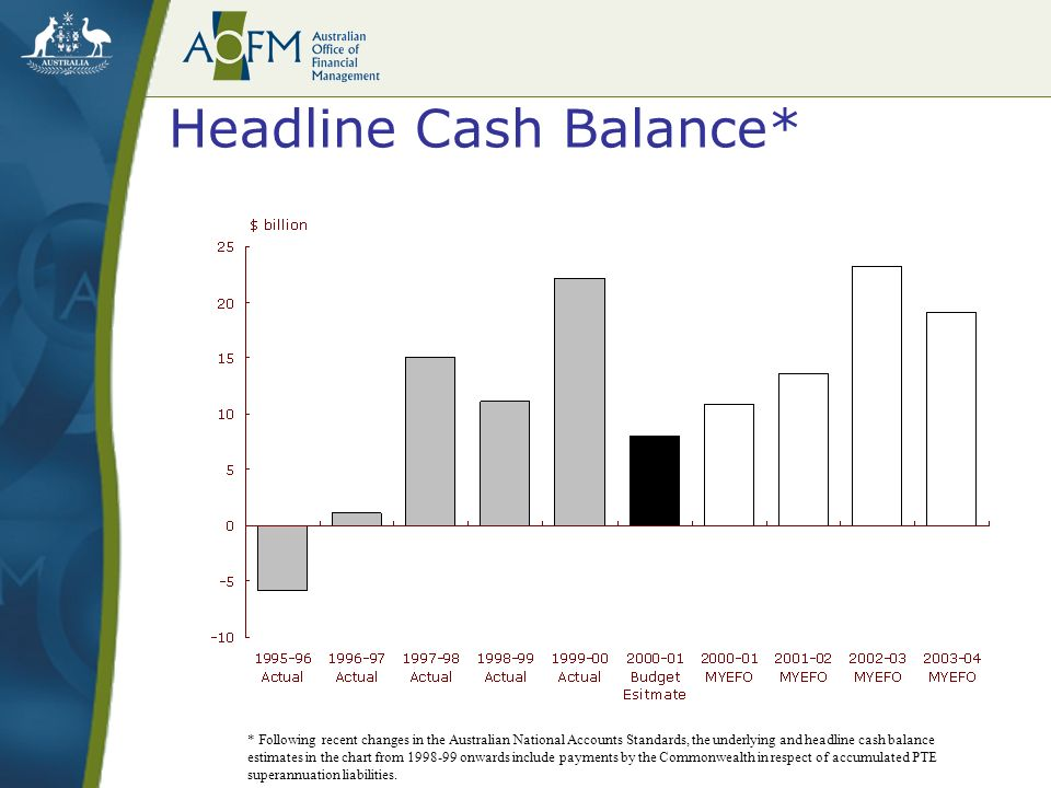 Headline Cash Balance* * Following recent changes in the Australian National Accounts Standards, the underlying and headline cash balance estimates in the chart from onwards include payments by the Commonwealth in respect of accumulated PTE superannuation liabilities.