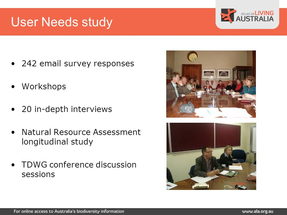 User Needs study 242 email survey responses Workshops 20 in-depth interviews Natural Resource Assessment longitudinal study TDWG conference discussion sessions