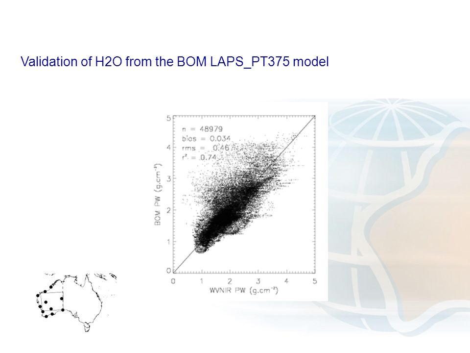 Validation of H2O from the BOM LAPS_PT375 model