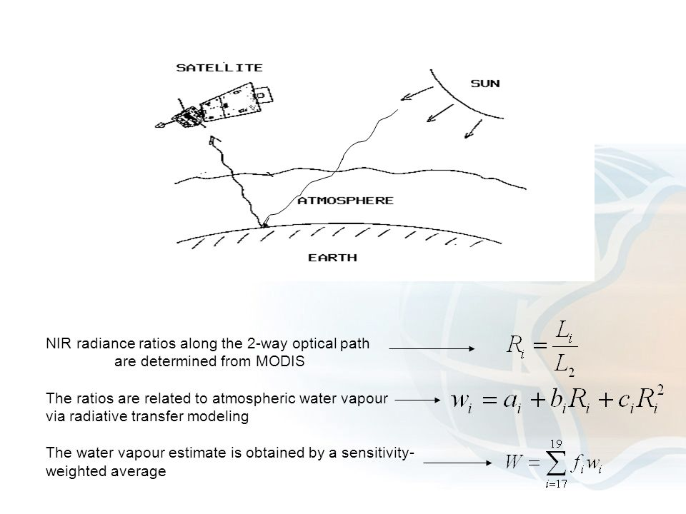 NIR radiance ratios along the 2-way optical path are determined from MODIS The ratios are related to atmospheric water vapour via radiative transfer modeling The water vapour estimate is obtained by a sensitivity- weighted average