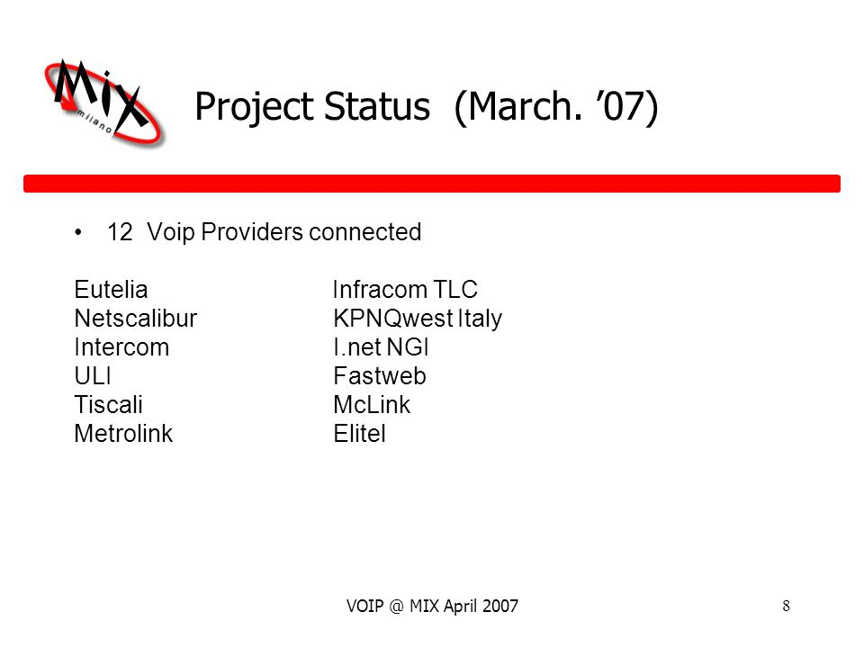 VOIP @ MIX April 20078 Project Status (March.