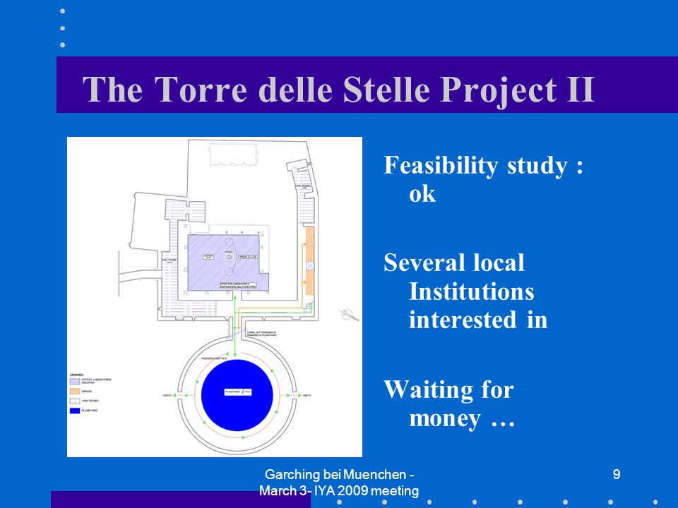 Garching bei Muenchen - March 3- IYA 2009 meeting 9 The Torre delle Stelle Project II Feasibility study : ok Several local Institutions interested in Waiting for money …