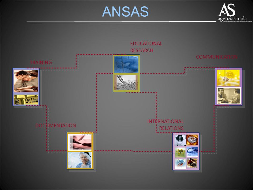 ANSAS DOCUMENTATION TRAINING EDUCATIONAL RESEARCH COMMUNICATION INTERNATIONAL RELATIONS