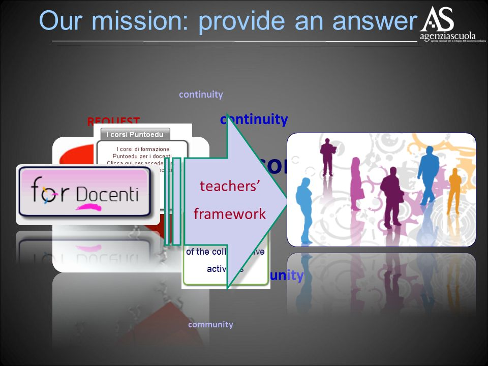 REQUEST continuity community continuity community Participants set the arguments of the collaborative activities teachers framework Our mission: provide an answer