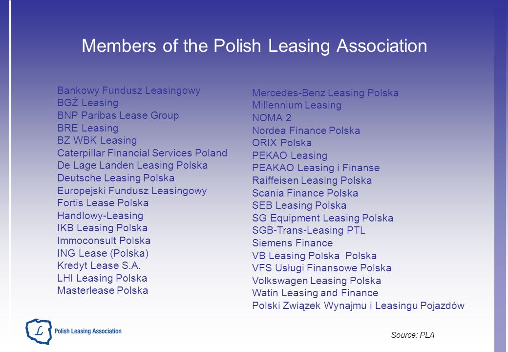 Source: PLA Members of the Polish Leasing Association Bankowy Fundusz Leasingowy BGŻ Leasing BNP Paribas Lease Group BRE Leasing BZ WBK Leasing Caterpillar Financial Services Poland De Lage Landen Leasing Polska Deutsche Leasing Polska Europejski Fundusz Leasingowy Fortis Lease Polska Handlowy-Leasing IKB Leasing Polska Immoconsult Polska ING Lease (Polska) Kredyt Lease S.A.