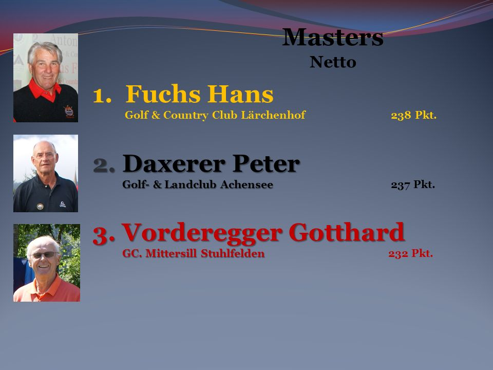 Masters Netto 1. Fuchs Hans Golf & Country Club Lärchenhof 238 Pkt.