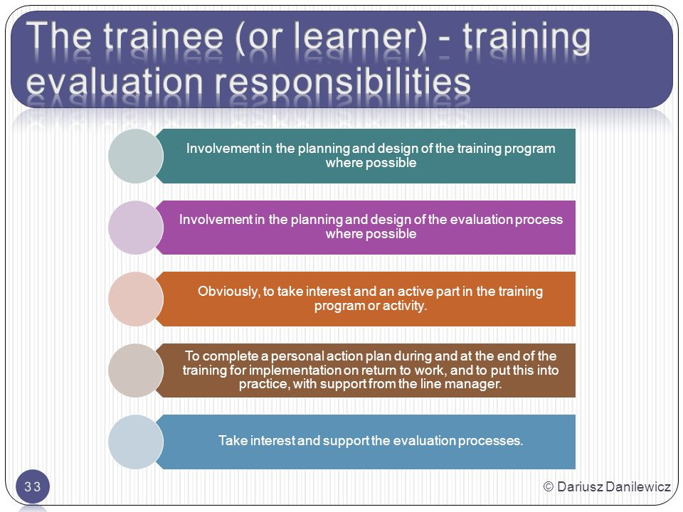 Involvement in the planning and design of the training program where possible Involvement in the planning and design of the evaluation process where possible Obviously, to take interest and an active part in the training program or activity.