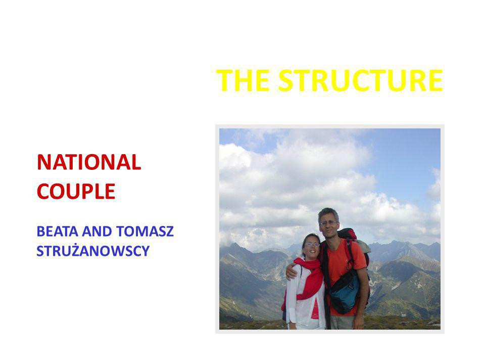 NATIONAL COUPLE BEATA AND TOMASZ STRUŻANOWSCY THE STRUCTURE