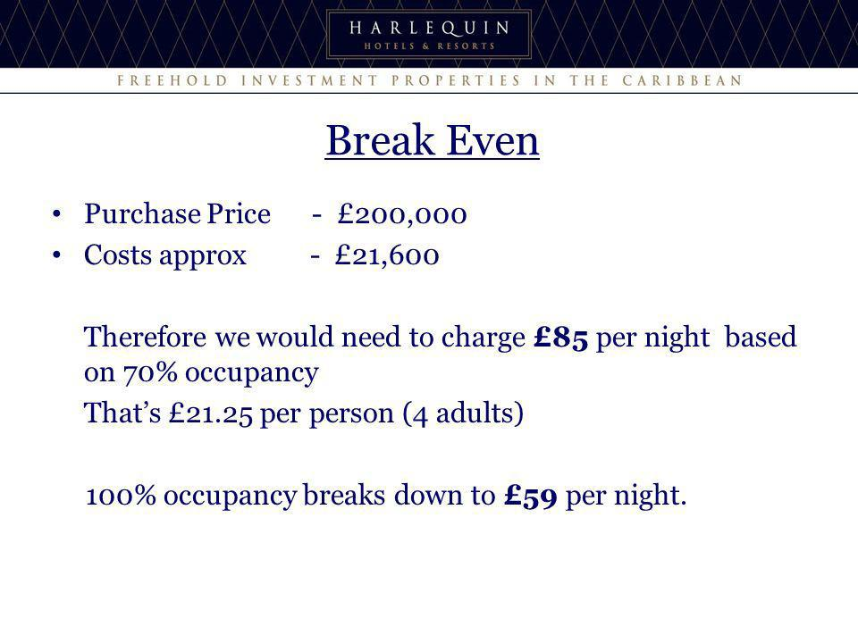 Break Even Purchase Price - £200,000 Costs approx - £21,600 Therefore we would need to charge £85 per night based on 70% occupancy Thats £21.25 per person (4 adults) 100% occupancy breaks down to £59 per night.