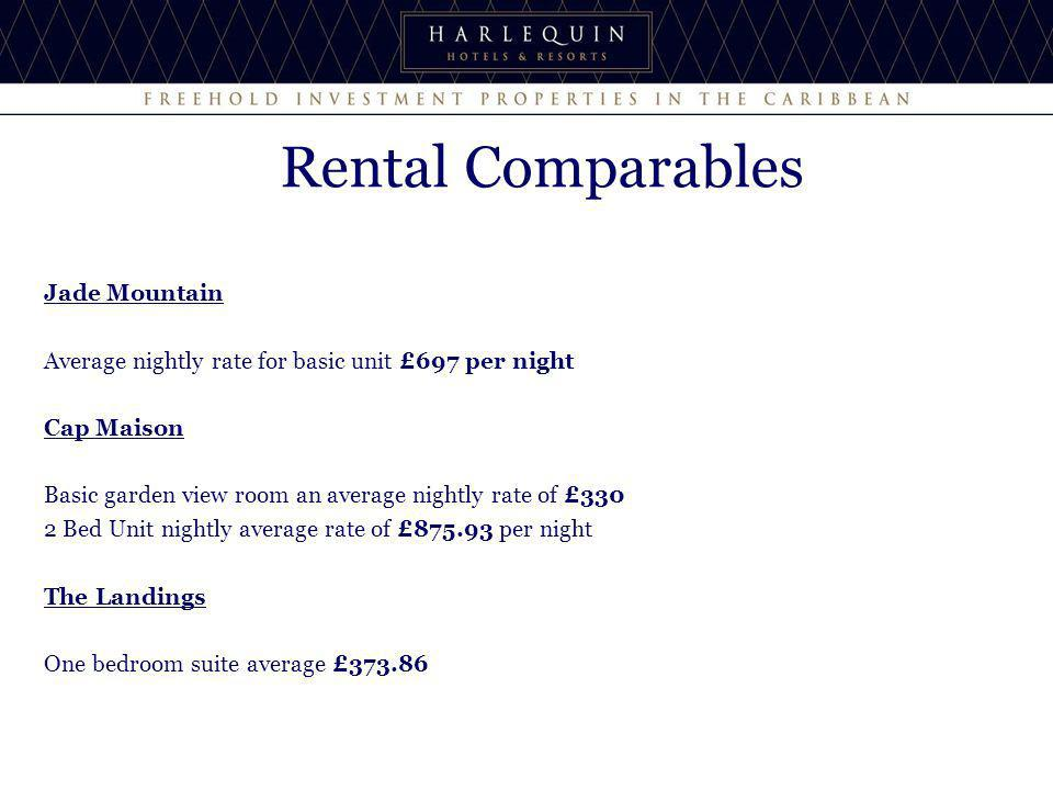 Rental Comparables Jade Mountain Average nightly rate for basic unit £697 per night Cap Maison Basic garden view room an average nightly rate of £330 2 Bed Unit nightly average rate of £ per night The Landings One bedroom suite average £373.86