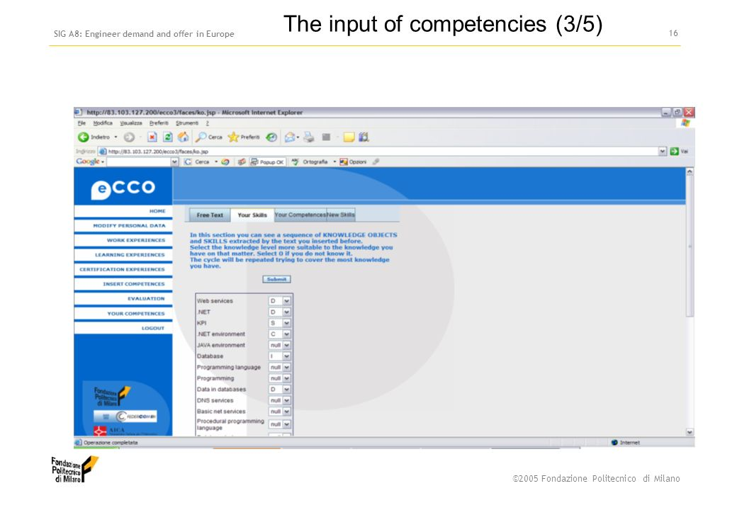 ©2005 Fondazione Politecnico di Milano SIG A8: Engineer demand and offer in Europe 15 The input of competencies (2/5)
