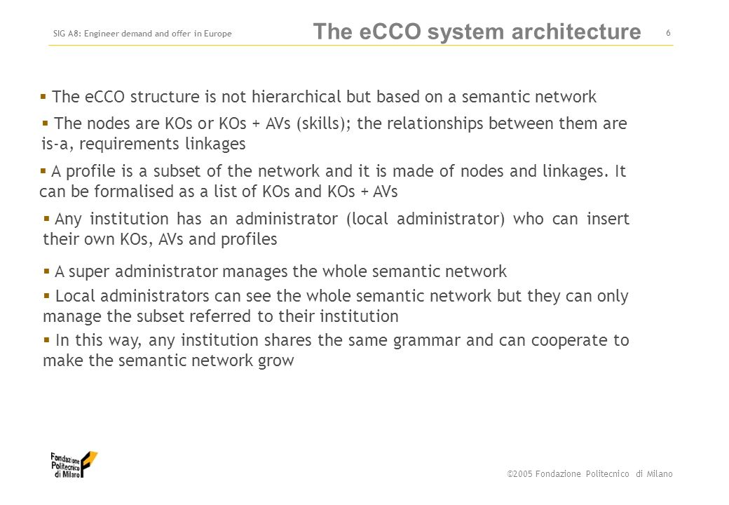©2005 Fondazione Politecnico di Milano SIG A8: Engineer demand and offer in Europe 5 The eCCO system architecture