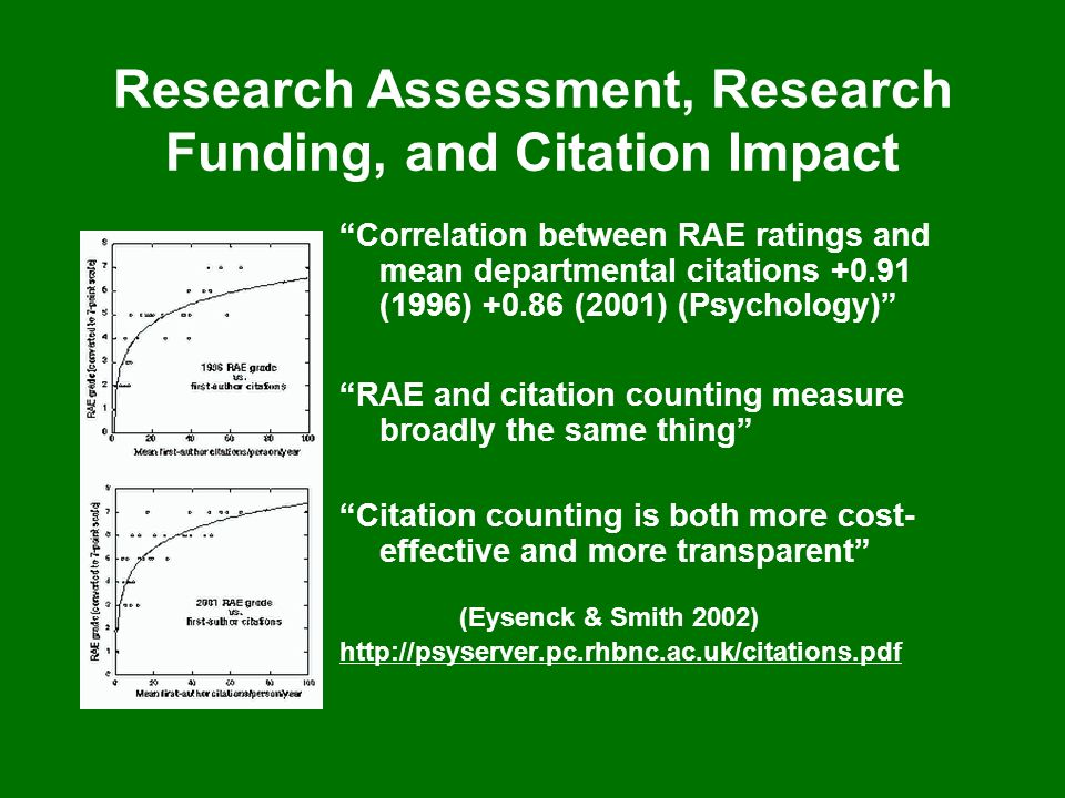 Research Assessment, Research Funding, and Citation Impact Correlation between RAE ratings and mean departmental citations (1996) (2001) (Psychology) RAE and citation counting measure broadly the same thing Citation counting is both more cost- effective and more transparent (Eysenck & Smith 2002)