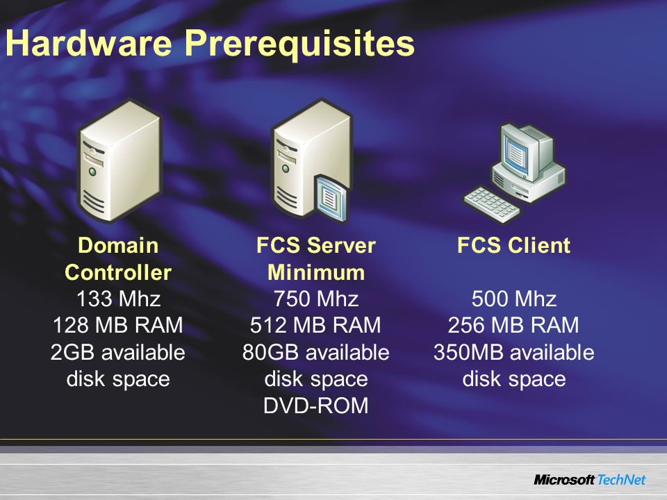 Hardware Prerequisites Domain Controller 133 Mhz 128 MB RAM 2GB available disk space FCS Server Minimum 750 Mhz 512 MB RAM 80GB available disk space DVD-ROM FCS Client 500 Mhz 256 MB RAM 350MB available disk space