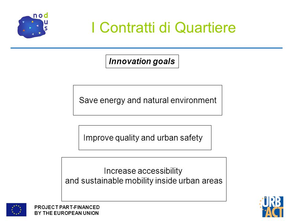 PROJECT PART-FINANCED BY THE EUROPEAN UNION Save energy and natural environment Innovation goals Improve quality and urban safety Increase accessibility and sustainable mobility inside urban areas I Contratti di Quartiere