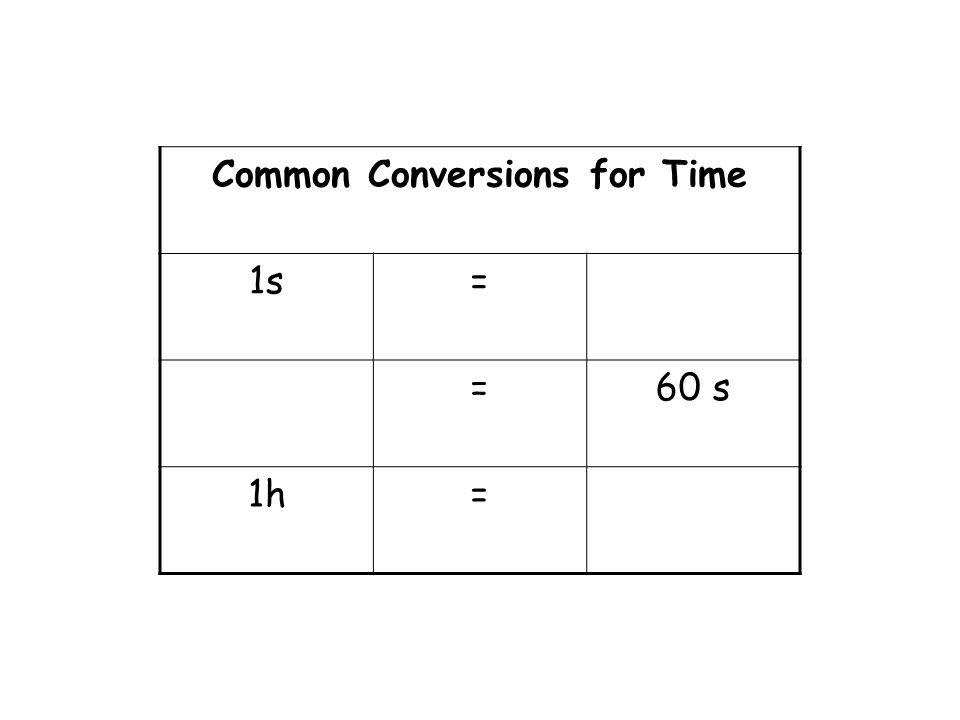 What is the SI unit used to measure time The second(s) is the SI unit to measure time