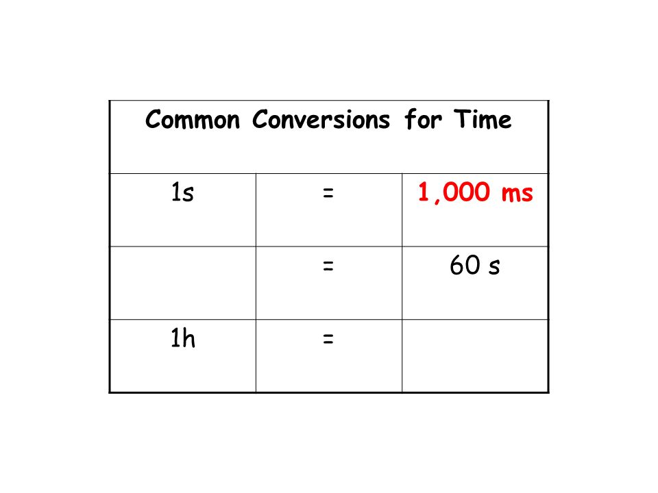 Common Conversions for Time 1s= =60 s 1h=