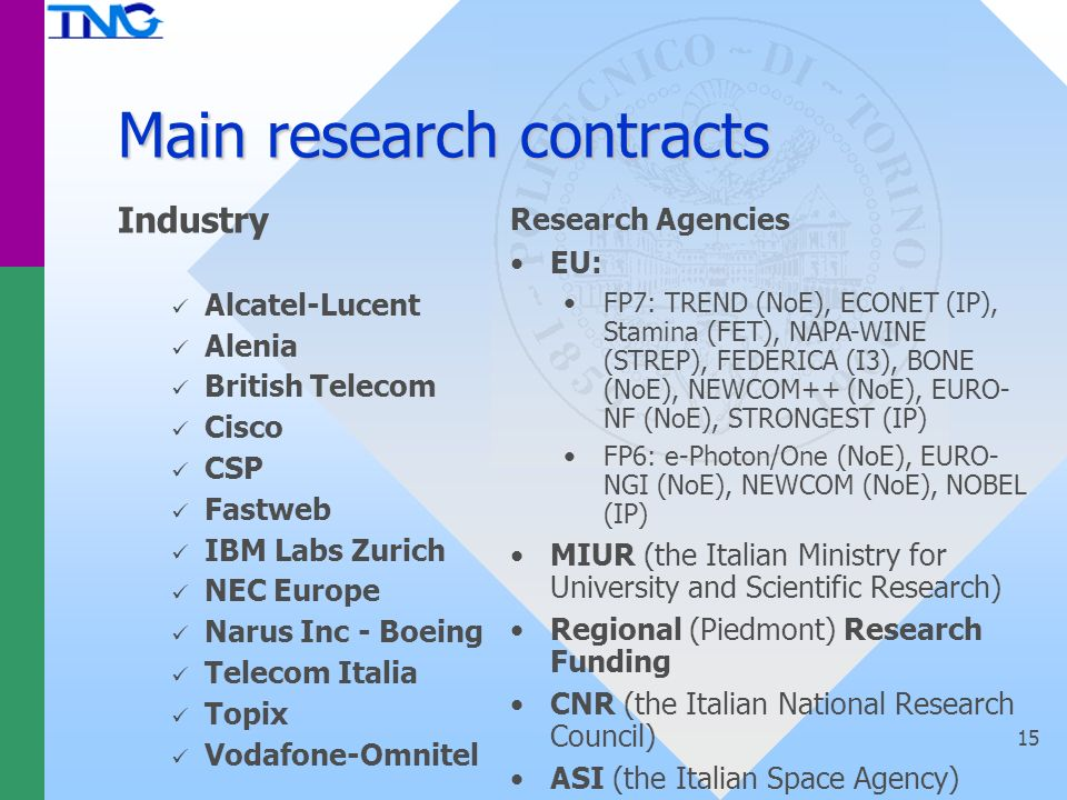 15 Main research contracts Industry Alcatel-Lucent Alenia British Telecom Cisco CSP Fastweb IBM Labs Zurich NEC Europe Narus Inc - Boeing Telecom Italia Topix Vodafone-Omnitel Research Agencies EU: FP7: TREND (NoE), ECONET (IP), Stamina (FET), NAPA-WINE (STREP), FEDERICA (I3), BONE (NoE), NEWCOM++ (NoE), EURO- NF (NoE), STRONGEST (IP) FP6: e-Photon/One (NoE), EURO- NGI (NoE), NEWCOM (NoE), NOBEL (IP) MIUR (the Italian Ministry for University and Scientific Research) Regional (Piedmont) Research Funding CNR (the Italian National Research Council) ASI (the Italian Space Agency)