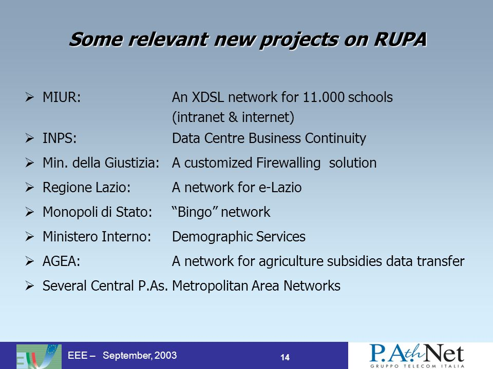 14 EEE – September, 2003 Some relevant new projects on RUPA MIUR:An XDSL network for schools (intranet & internet) INPS:Data Centre Business Continuity Min.