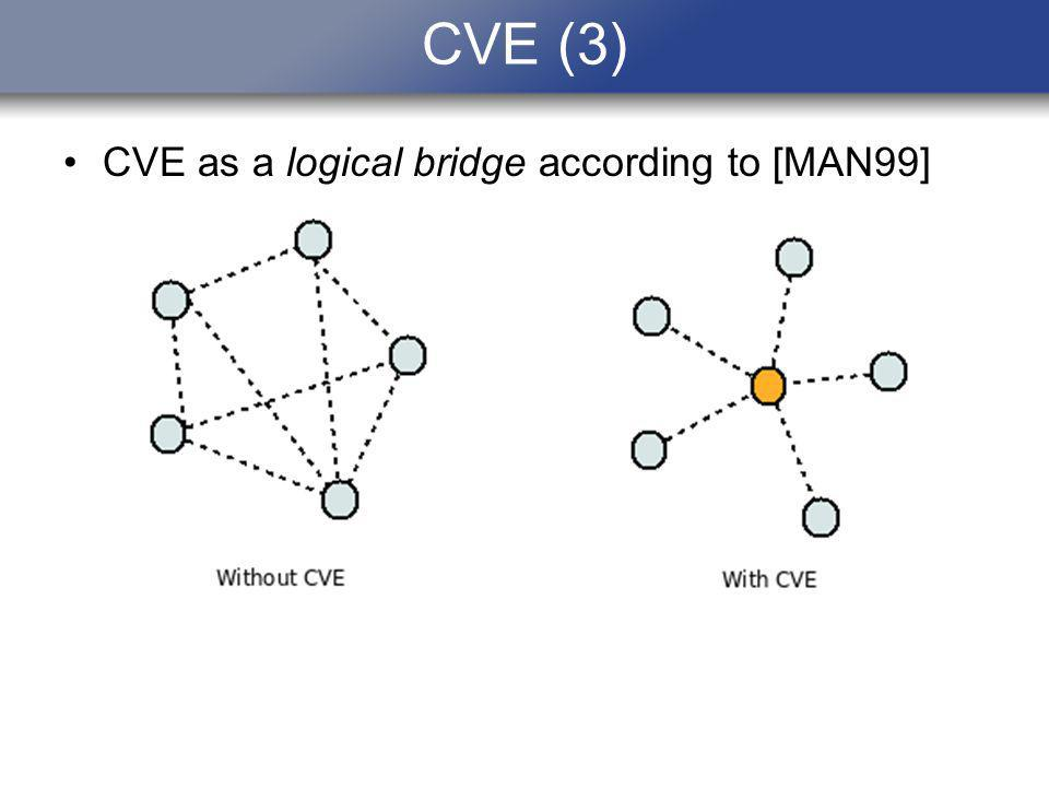 CVE (3) CVE as a logical bridge according to [MAN99]