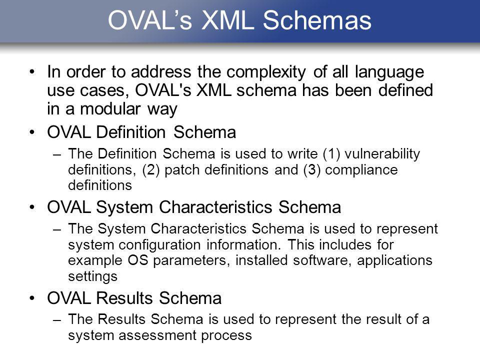 OVALs XML Schemas In order to address the complexity of all language use cases, OVAL s XML schema has been defined in a modular way OVAL Definition Schema –The Definition Schema is used to write (1) vulnerability definitions, (2) patch definitions and (3) compliance definitions OVAL System Characteristics Schema –The System Characteristics Schema is used to represent system configuration information.